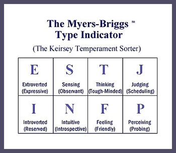 jung personality test types
